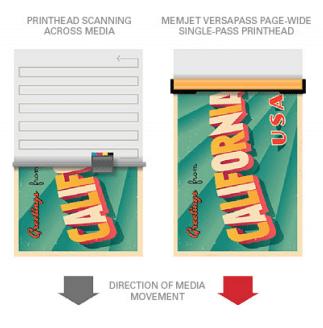 inkjet vs memjet example